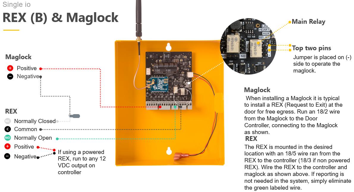 Wiring a Maglock with a REX Device – ProdataKey  ProdataKey - Zendesk
